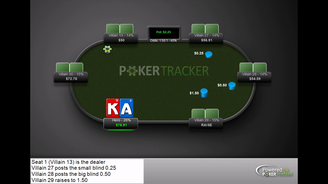 Pokertracker Pokerstars