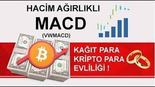 Kağıt Para ve Kripto Paranın Evliliği! Şimdilik anlaşıyorlar :) Bitcoin Analiz, Altcoin Analiz, MACD