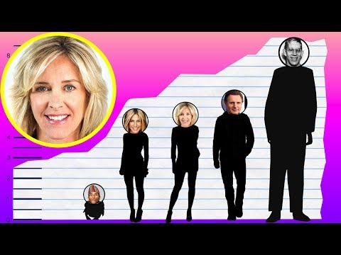 How Tall Is Rachel Hayward?  Height Comparison!