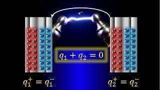Законы сохранения в электрофорной машине(Комплекс уроков