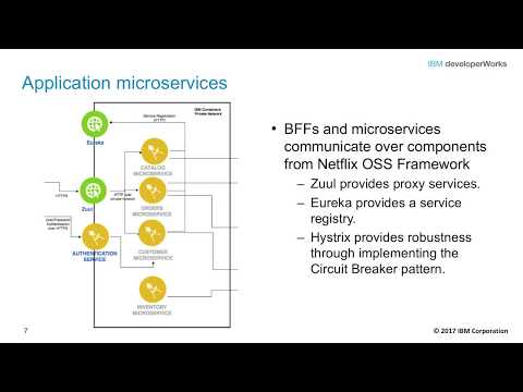 Cloud reference architectures