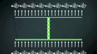 ICT DISCOVERY: Comment marche le téléphone
