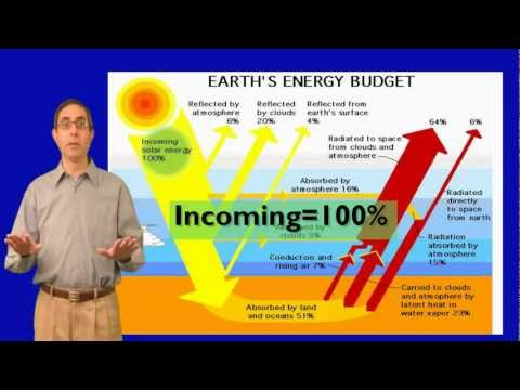 Bill Scientific - The Greenhouse Effect  - 1 of 3