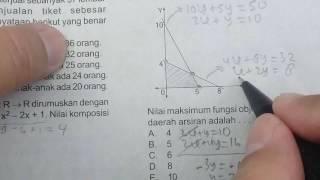 Prediksi Ujian Nasional Matematika SMA 12IPS No.14- Program linier Nilai maksimum