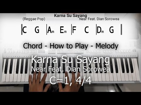 Tutorial Piano Karna Su Sayang Near Feat Dian Sorowea Youtube