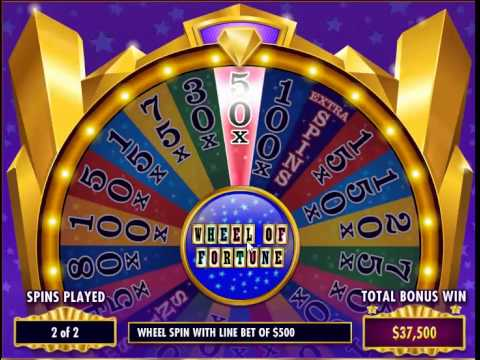 Wheel Of Fortune Online Game Slots