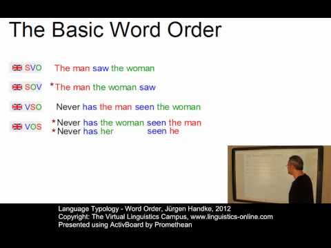 TYP108 - Word Order (International Version)