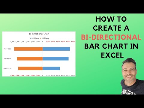 How to create a Bi-Directional Bar Chart in Excel - YouTube
