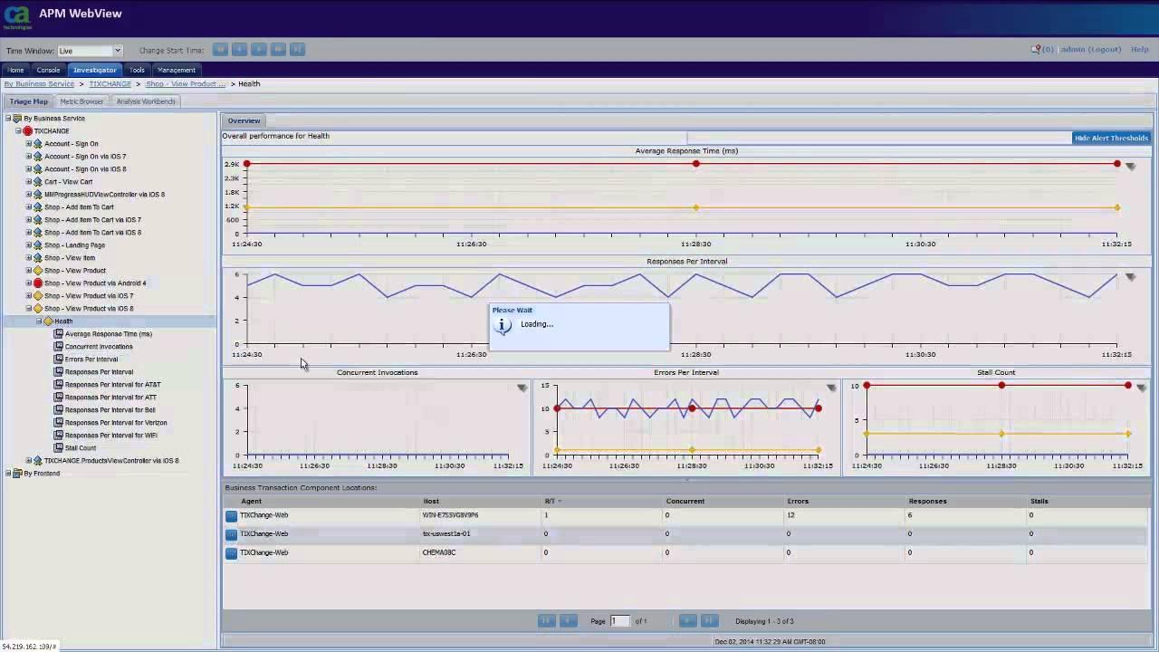Ca wily introscope   java (programming language)   java virtual.