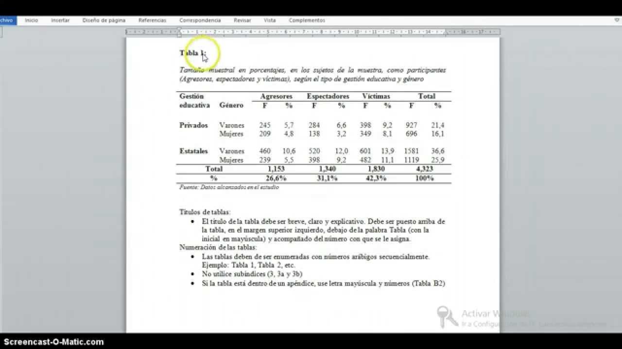 tablas y figuras norma apa