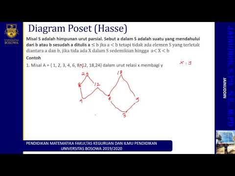 Matematika Diskrit Pertemua 2 Youtube