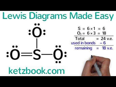 Lewis Diagrams Made Easy: How to draw Lewis Dot Structures