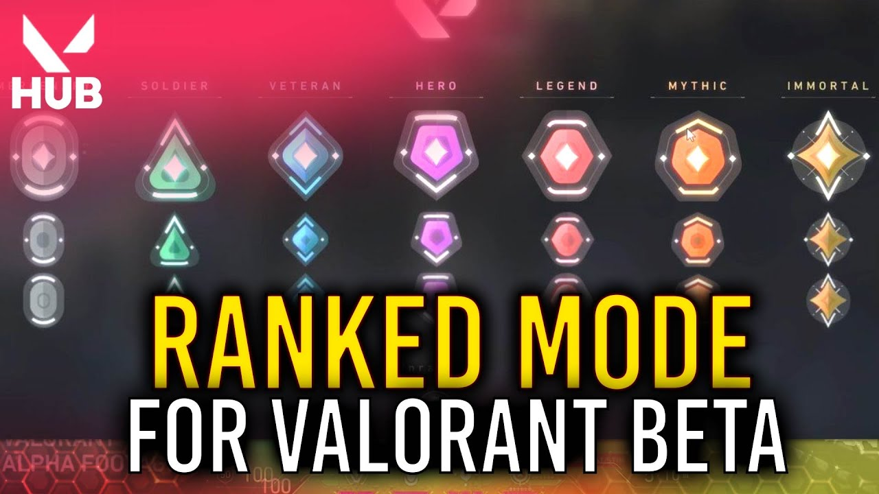 Let's Talk About Ranked Mode For Valorant Beta