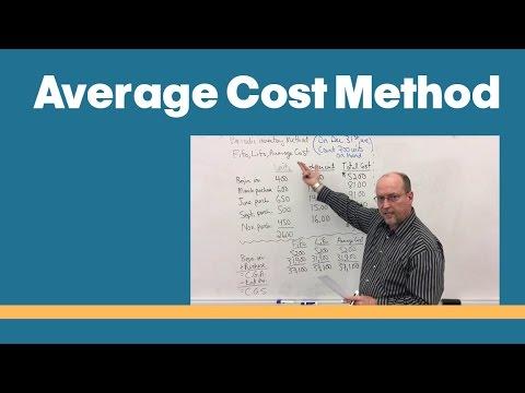 07 - Average Cost Method