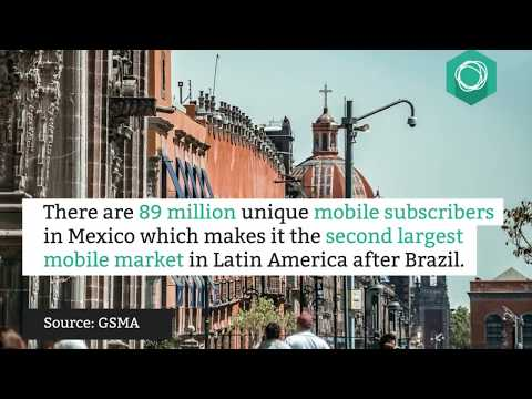 The State of FinTech in Mexico - Techfoliance LATAM