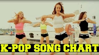 K-POP SONG CHART [TOP 50] SEPTEMBER 2015 [WEEK 1]