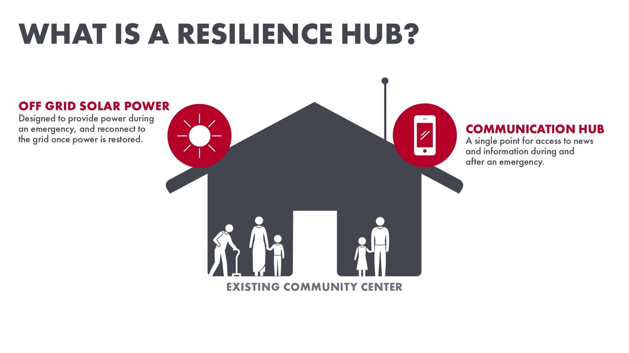 Image result for resilient hubs
