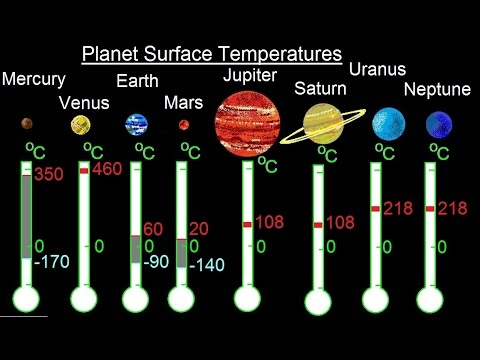 temperature of planets - photo #3