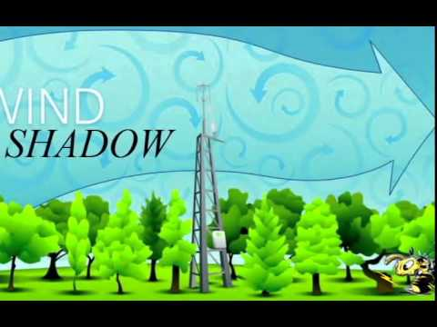 Correct Wind Turbine Wind Generator Pole Tower Installation Wind