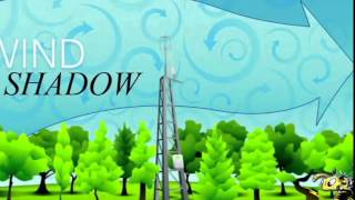 Correct Wind Turbine Wind Generator Pole Tower Installation Wind Shadow