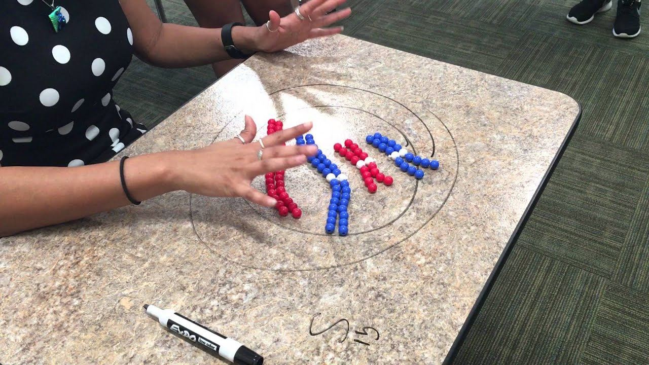 Mitosis demo with beads  YouTube