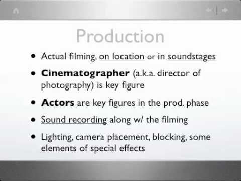 ENGL 225 Film Production Process
