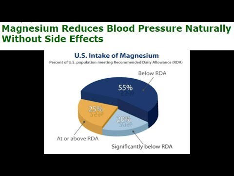 Magnesium Reduces Blood Pressure Naturally Without Side Effects