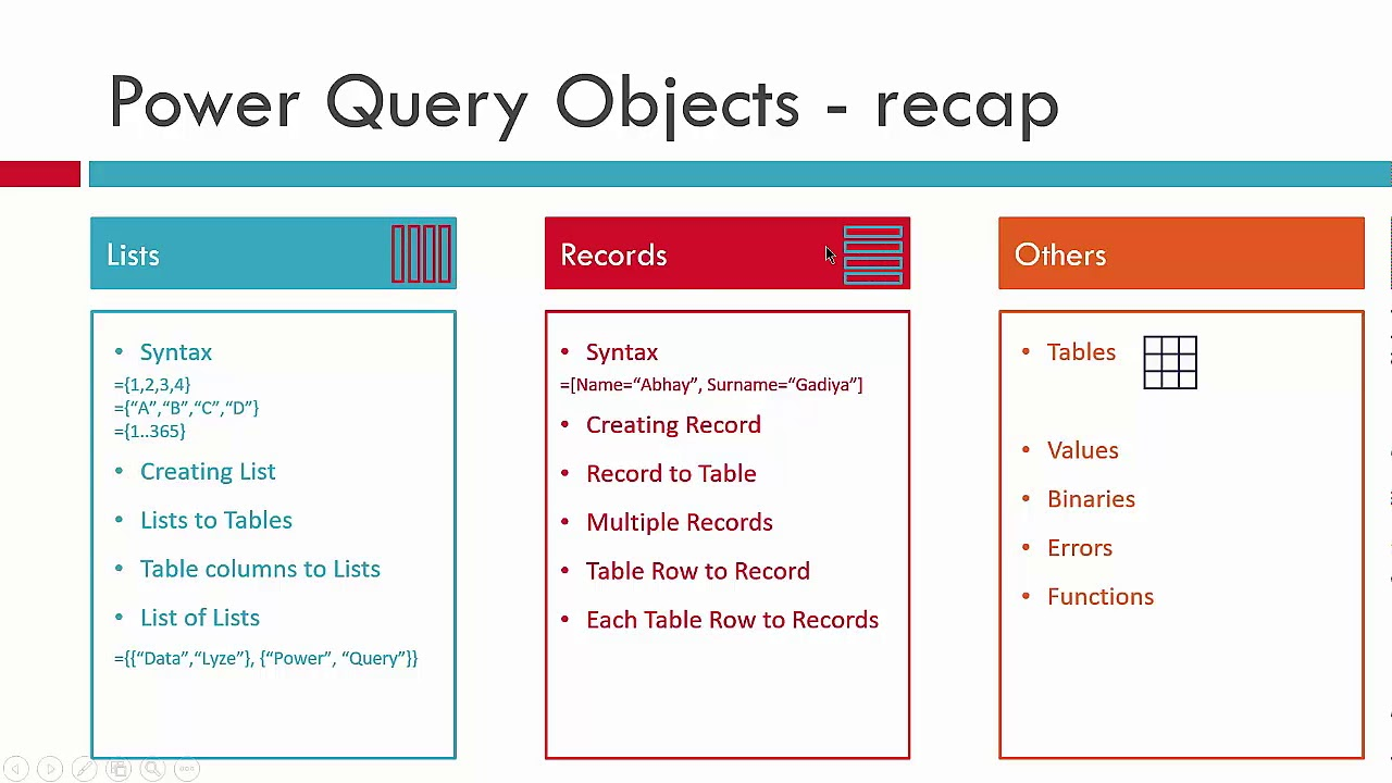 Microsoft Power Query Course | Power Query Training | Video Tutorial