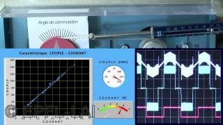 - EPFL LAI film: Moteur synchrone à aimants permanents. Partie 3/3: fonctionnement
