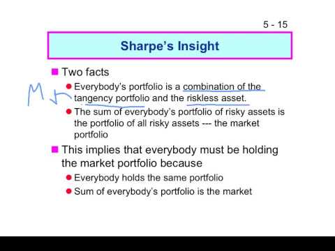 Fin2 inter Slide 11-2: Portfolio theory and Asset pricing models