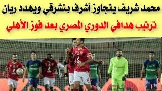 محمد شريف يتجاوز أشرف بنشرقي ويهدد ريان.. ترتيب هدافي الدوري المصري