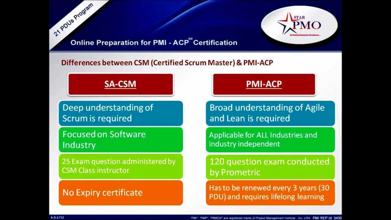 Differences between csm certified scrum master pmi acp acp differences between csm certified scrum master pmi acp acp training csm agile xflitez Image collections