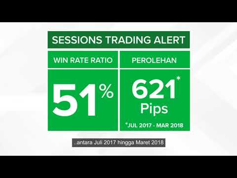 mifx-mobile---sessions-alert-trading