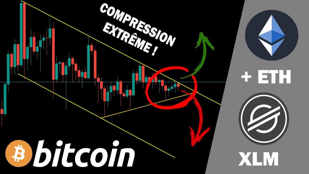day trade crypto-monnaie simple