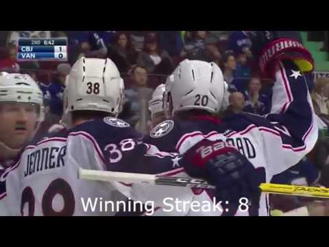 Columbus Blue Jackets *16 Game Winning Streak* Every Goal!