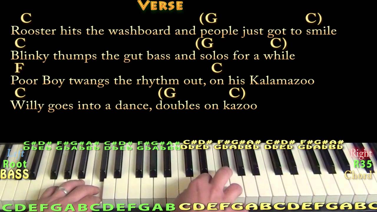 Down on the Corner CCR Piano Cover Lesson with Chords/Lyrics