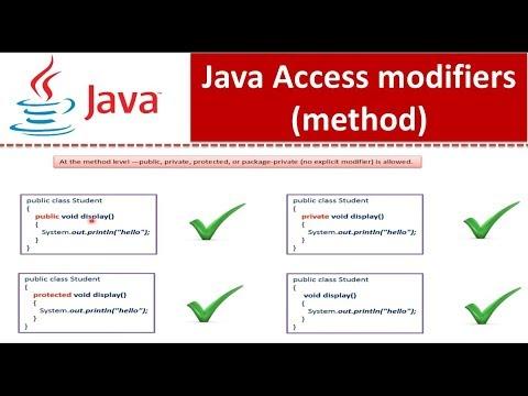 java-access-modifiers-(method)-|-java-tutorial
