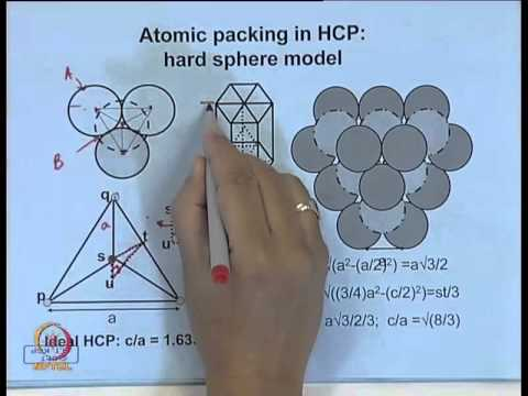 Mod-01 Lec-03 Atomic Bond and Crystal Structure (Contd...1)