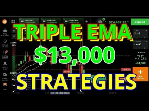 Iq option best 60 seconds strategy