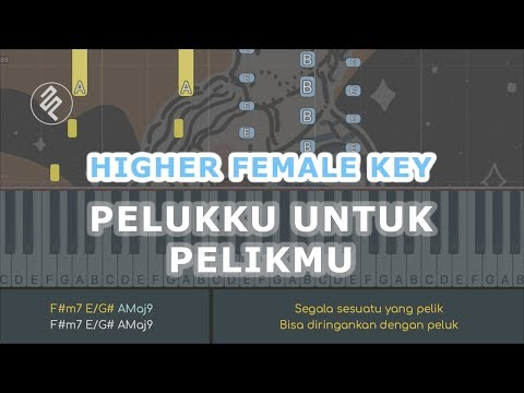 Fiersa Besari - Pelukku untuk Pelikmu Instrumental Piano Karaoke Higher Key / Chord / Lirik
