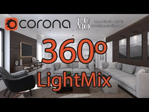 360 interactive  with LightMix Corona render (1.5 Daily Build)