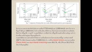 Effects of temperature and strain rate on the forming limit curves of AA5086 sheet