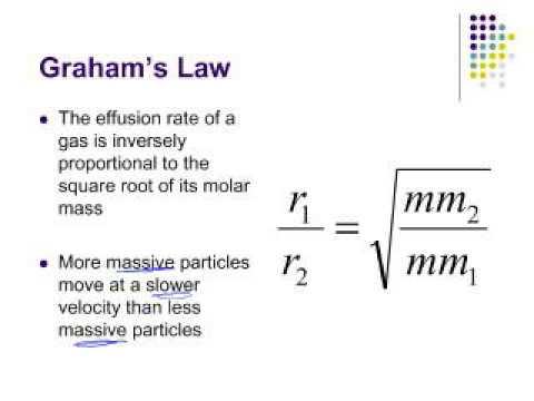Effusion And Diffusion