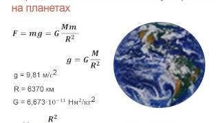 Астрономия. Урок №10. (Демо-обзор) Учитель Чигарёв Д.Л. Закон всемирного тяготения