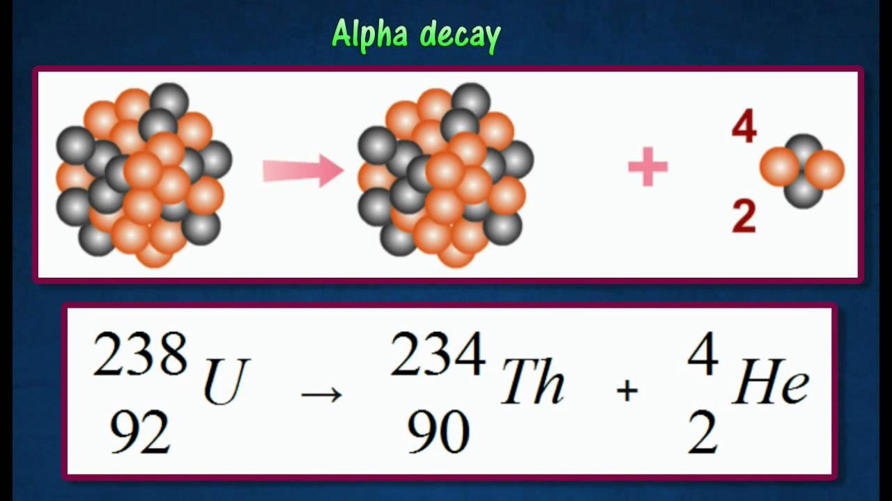 Radioaktive Atome