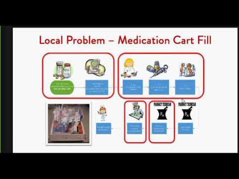 Stanford Children's Health: Medication Safety