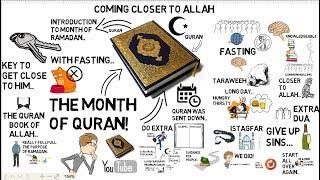 HOW TO COME CLOSER TO ALLAH IN RAMADAN - Nouman Ali Khan Animated