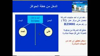 QNET ARABIC PRESENTATION wmv   YouTube