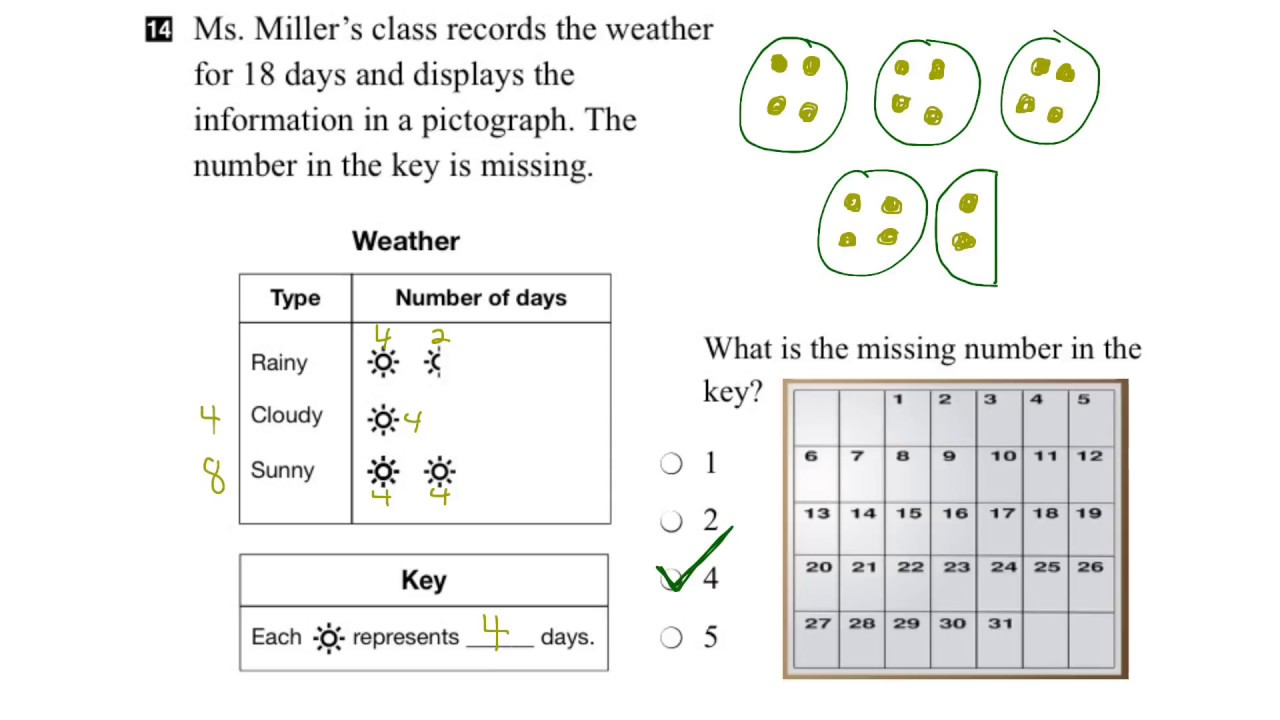 EQAO Grade 3 Math 2017 Question 14 Solution