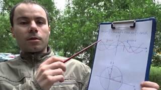 Лекция 17. Радианная мера угла. Преобразования графиков. Формулы приведения.